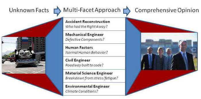 multifacet_web