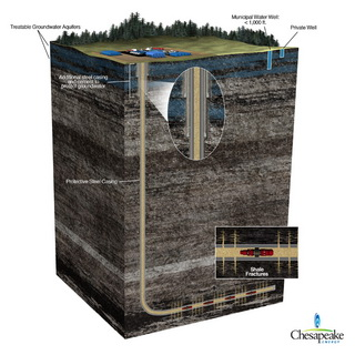 """""""Fraccing"""" (Hydraulic Fracturing) – Many Questions, Answers"""