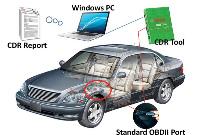 Why Download A Vehicle's Black Box For Evidence?
