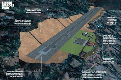 b2ap3_thumbnail_Indian-Airport.jpg